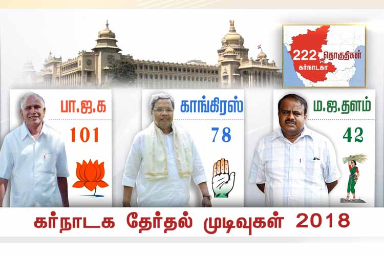 Latest Election Results in Karnataka